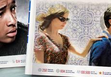 Обзор зарубежной кинопрессы за 4 июня 2013 года