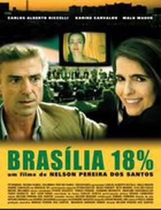 Бразилиа, 18%