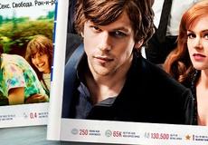 Обзор зарубежной кинопрессы за 11 июня 2013 года