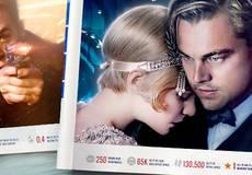 Обзор зарубежной кинопрессы за 14 мая 2013 года