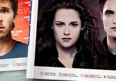 Обзор зарубежной кинопрессы за 13 ноября 2012 года
