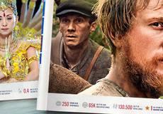 Обзор зарубежной кинопрессы за 7 мая 2013 года