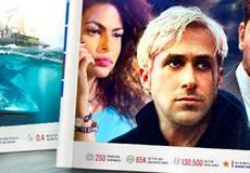 Обзор зарубежной кинопрессы за 16 апреля 2013 года