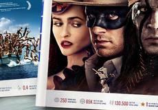 Обзор зарубежной кинопрессы за 2 июля 2013 года