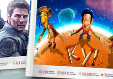 Обзор зарубежной кинопрессы за 9 апреля 2013 года