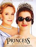 """Постер из фильма """"Как стать принцессой"""" - 1"""