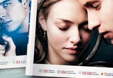 Обзор зарубежной кинопрессы за 5 февраля 2013 года