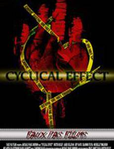 Cyclical Effect